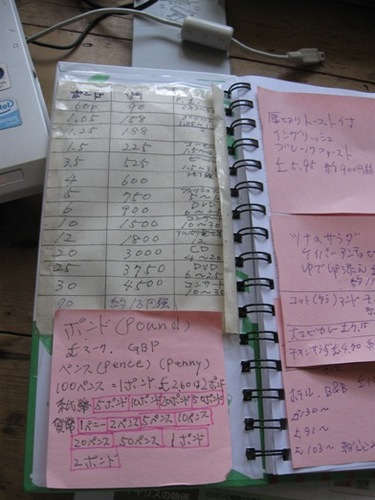 なんポンドがなん円?・・約何円?.jpg